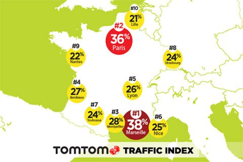 tomtom traffic index 2016 fr
