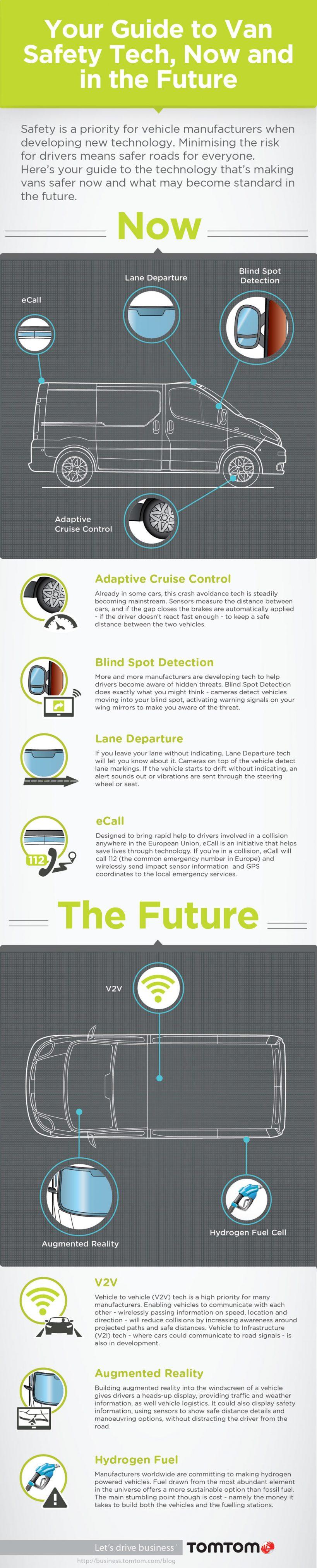 Future_of_van_Safety_Visualisation