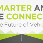 <b>The Rise of The Connected Car</b>