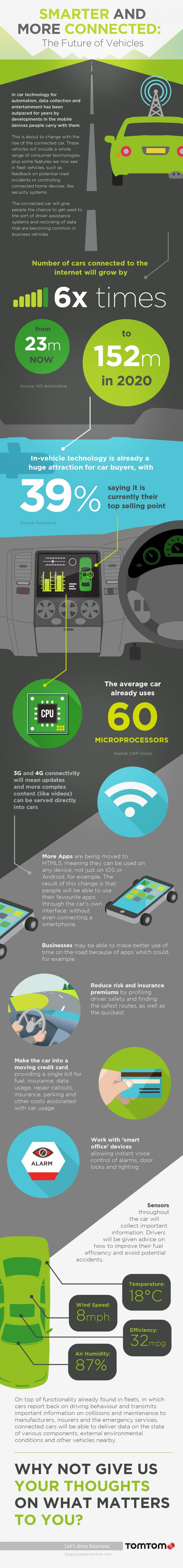 connected-car-infographic1