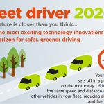 <b>Eco-driving tech - what does the future hold for business fleets and their drivers in 2020?</b>