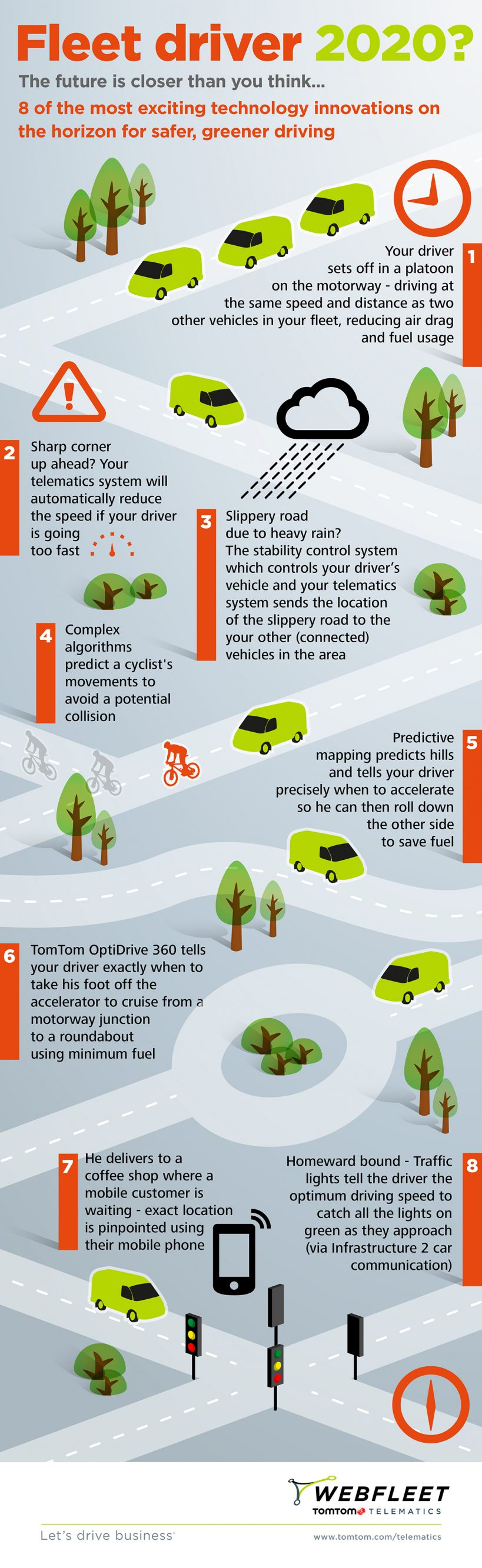 eco driving infographic v3