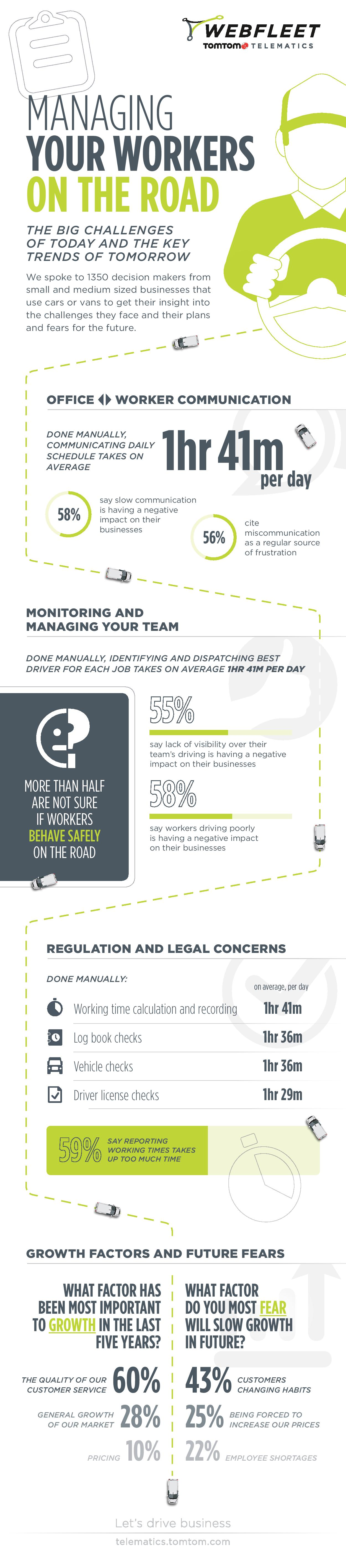 Infographic on vehicle management challenges for SMEs
