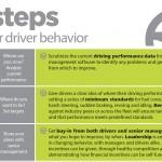 Better Driver Behavior