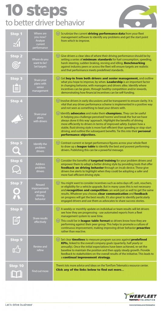 10 Steps to Better Driver Behavior
