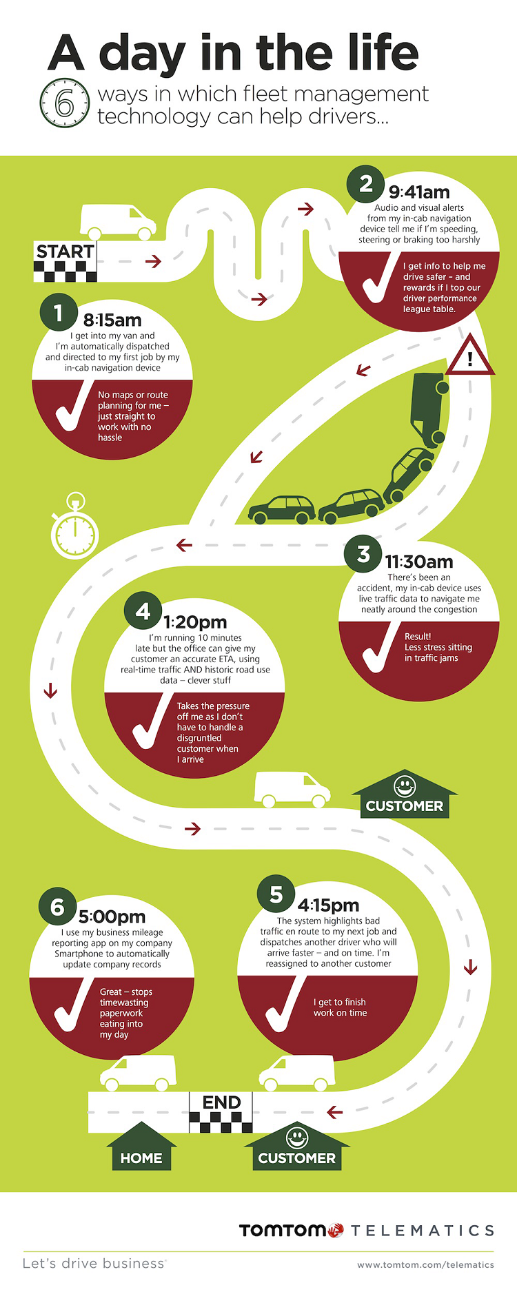 A Day in the Life … 6 Ways in Which Fleet Management Technology Can Make Your Drivers' Lives Easier