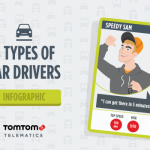 <b>The 8 types of car drivers</b>