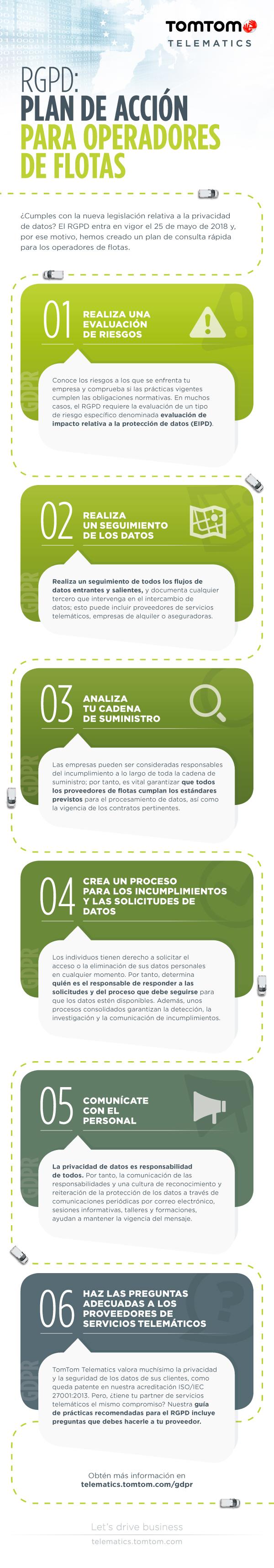 cómo aplicar el GDPR