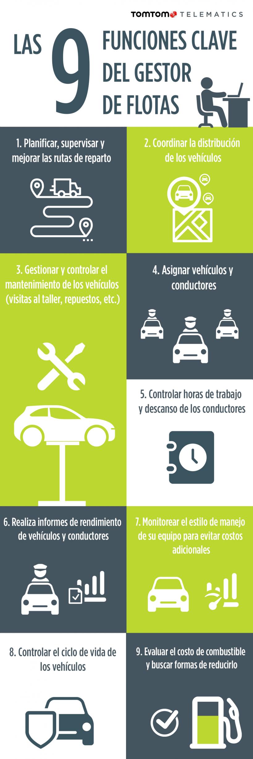 El éxito que una gestión de flotas de vehículos tenga en una empresa depende mucho de su Gestor de Tráfico.