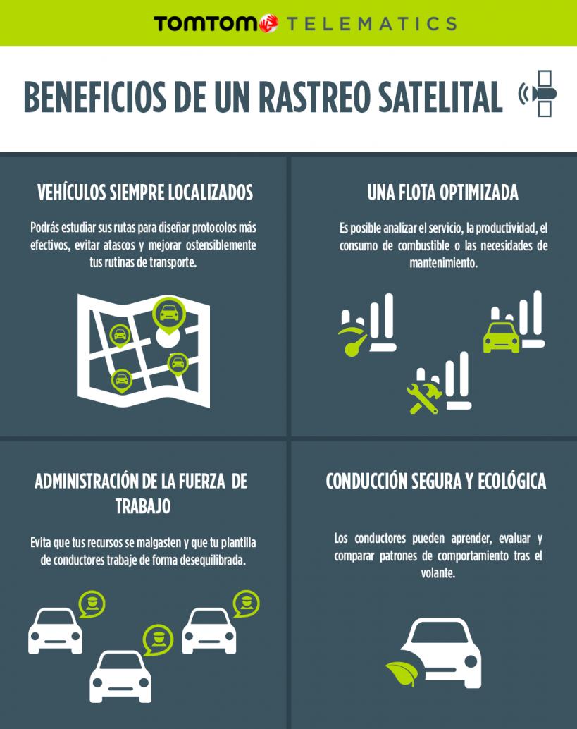 Una de las mejores formas de incrementar la rentabilidad de tu empresa es contar una buena solución de rastreo satelital, que te permita gestionar tu flota de vehículos de manera efectiva.
