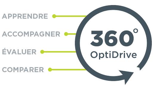 360° OptiDrive