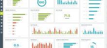 WEBFLEET to czytelne wykresy i mniej papierkowej roboty